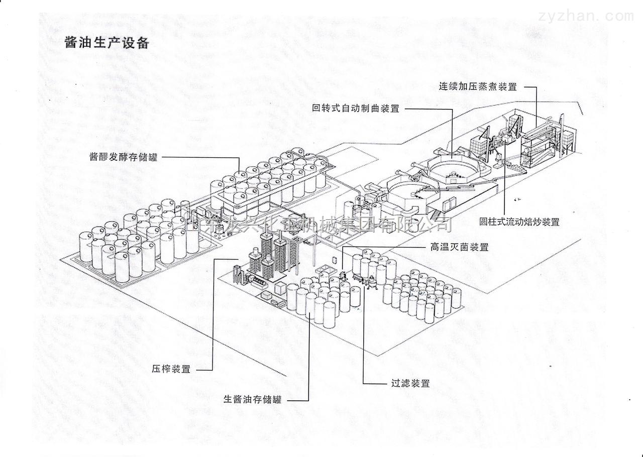 龙兴食醋生产成套设备