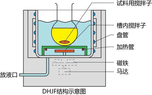 DHJF-4010低温恒温槽内部结构