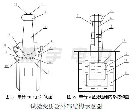 试验变压器外部结构示意图