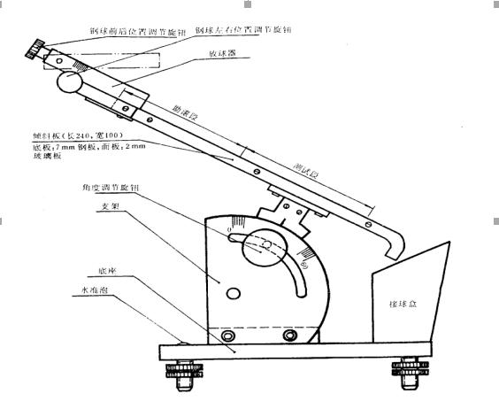胶带初粘性试验机
