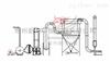 XSG-10型二氧化硅快速旋转闪蒸干燥机